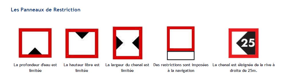 Panneaux de restriction